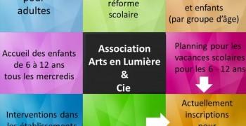 Ateliers artistiques pour les adultes, les adolescents et les enfants