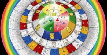 Atelier de  développement personnel  au travers de l'astrologie Maya et du calendrier Maya.